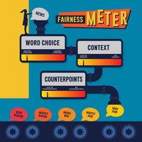 Fairness Meter